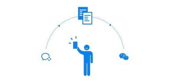 企业2021营销管理解决方案在这企业微信有话讲!