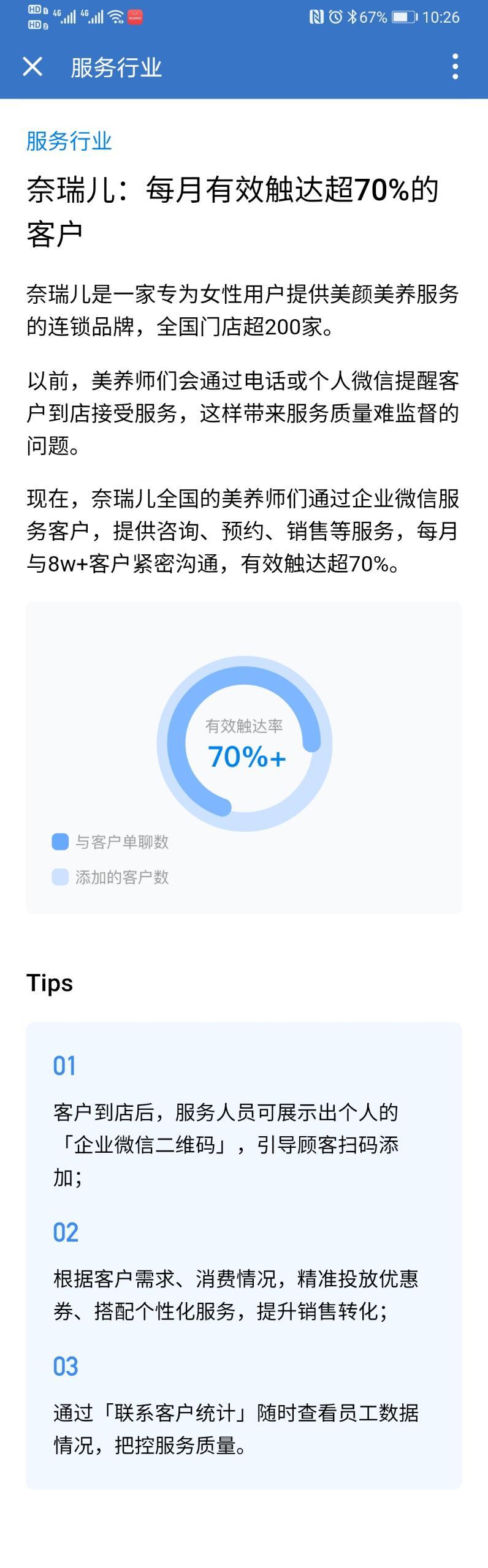 企业微信服务行业案例:奈瑞儿:每月有效触达超70%的客户!